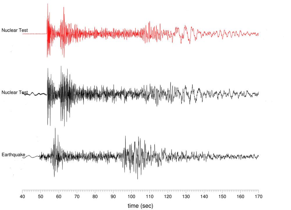 profils sismiques